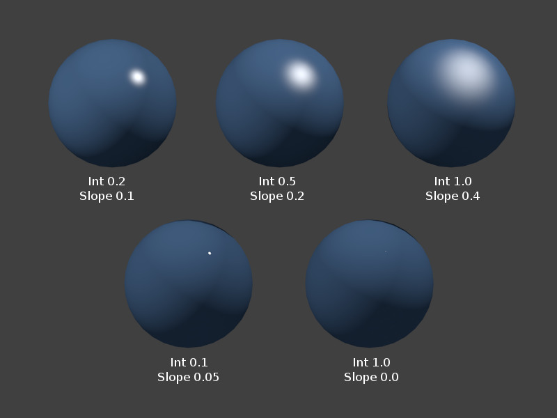 Specular Shaders — Blender Manual